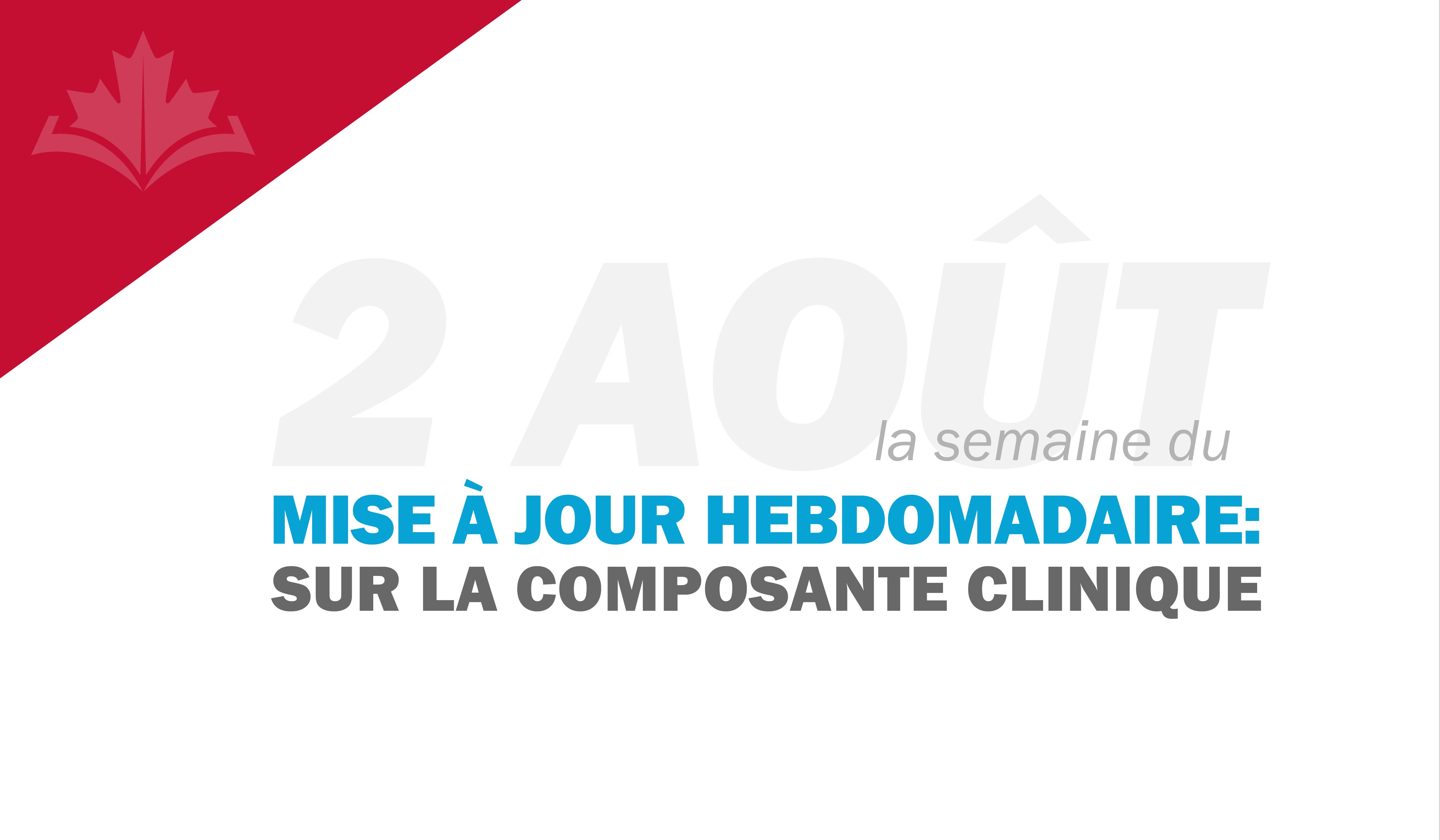 Mise à jour hebdomadaire sur la composante clinique : semaine du 2 août 2021